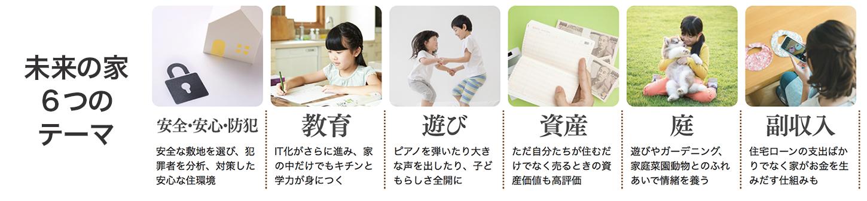 未来の家6つのテーマ