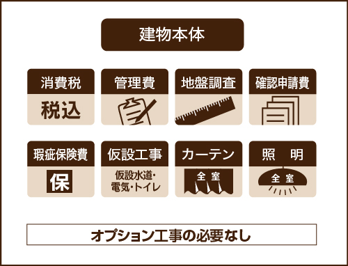 コミコミ価格に含まれる費用のイメージ図