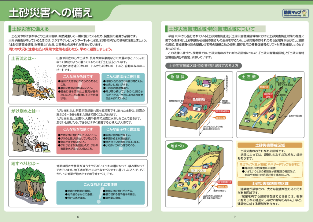 松本市防災マップ|2020年版